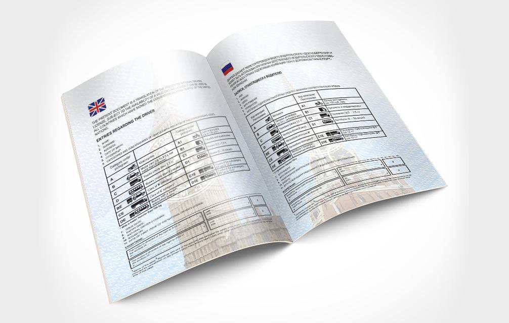 International driver license, international driver permit